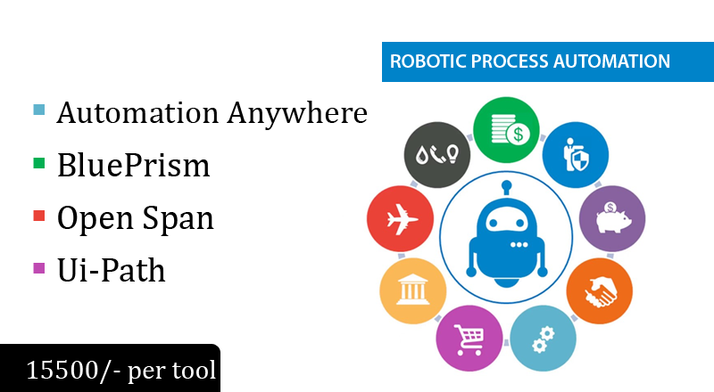 Rpa Blueprism Automation Anywhere Uipath Interview